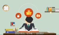 医用耗材:企业宣传动画制作